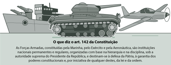 constituicao-brecha-golpe-militar
